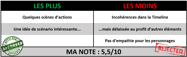 note 24H Limit critique avec du recul blog avitique