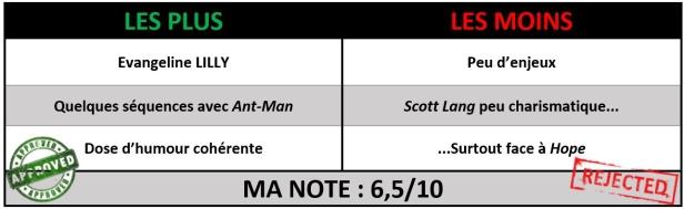 note Ant-Man critique avitique avec du recul blog