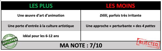 Note Dilili à Paris critique avitique avec du recul blog